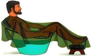 Warmes Sitzbad Kneippanwendungen Wirkung Symbol